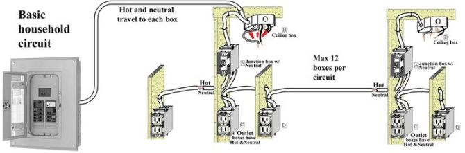 wiring low voltage house wiring diagram full hd