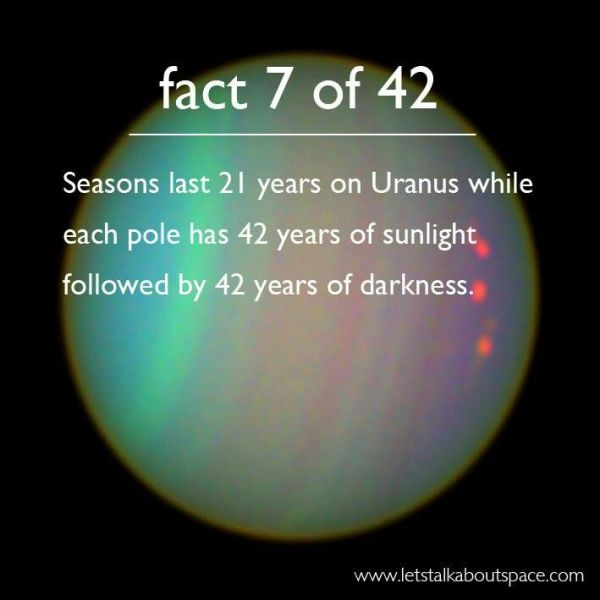 1000 images about Uranus Project on Pinterest The