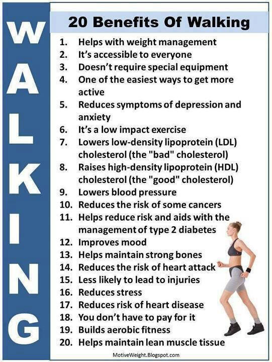 20 Health Benefits Of Walking 10000 Steps A Day I strive ...