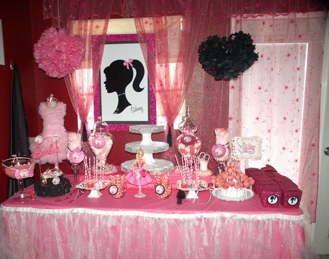 17 Best Images About Popular Girl Birthday Party Themes On