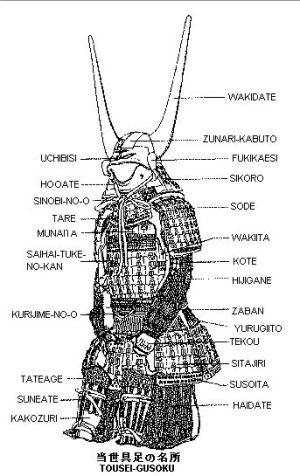 Samurai armor, Samurai and Armors on Pinterest