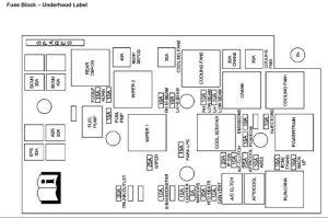 2007 chevy cobalt engine diagram | Chevy Cobalt: fuse boxthe 12V fuse? HUGE EMERGENCY