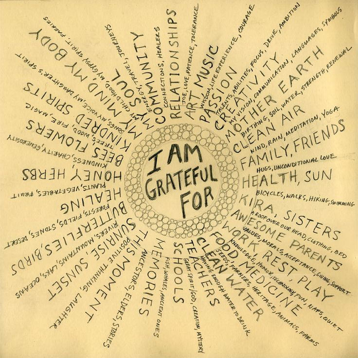 Mandala of Gratitude  a creative way of expressing one's gratitude for what is good, going right in your life.