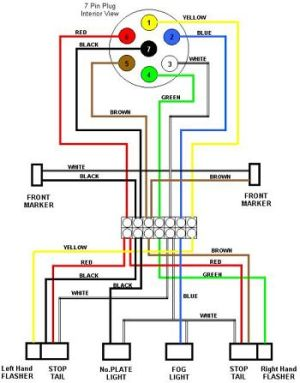 Typical 7 Way Trailer Wiring Diagram | Diagrams and tech