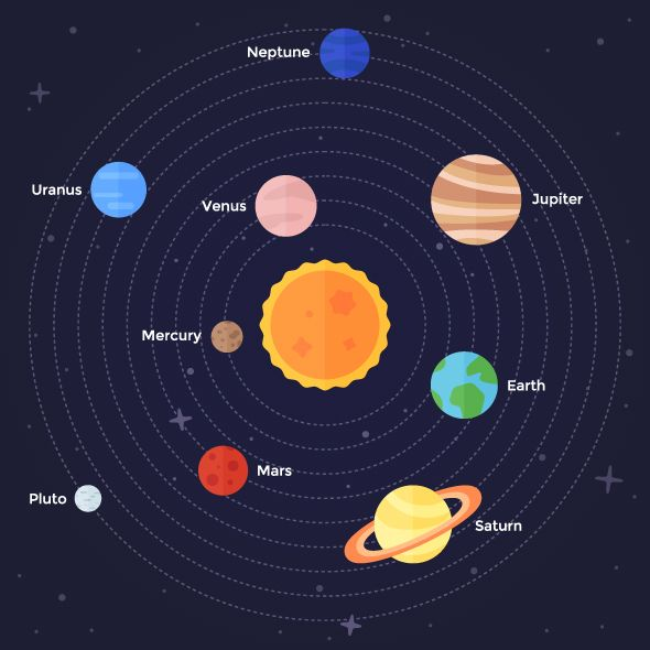 Solar System Planets, Sun & Moon Icons on Behance | _Space ...