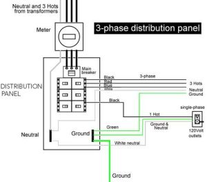 3phase distribution panel | Handyman Diagrams | Pinterest
