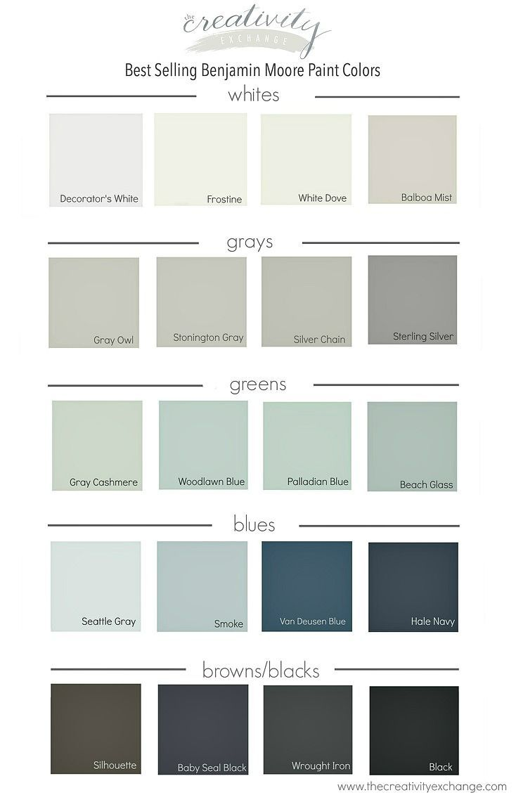 178 best images about home color palettes on pinterest on benjamin moore paint color palette id=29496