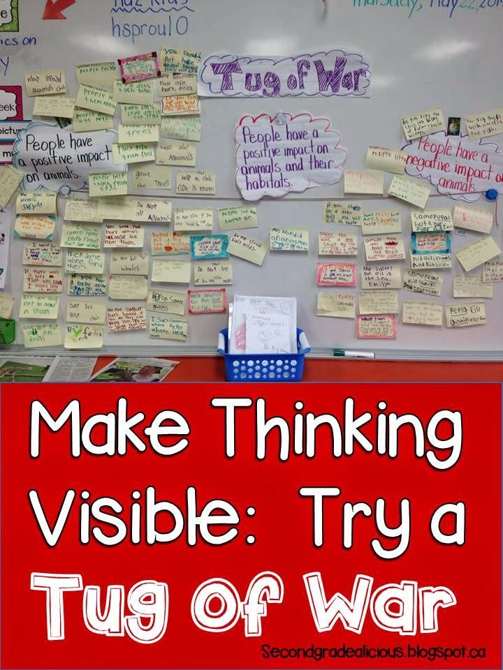 Secondgradealicious: How About a Tug of War? Making Thinking Visible – an excellent resource for promoting engagement and higher