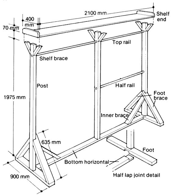 how to build a clothes rack with wood google search on walls insulated coveralls on sale id=82177