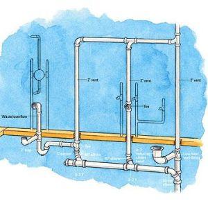 Bathroom Supply, DrainWasteVent Overview   Basement