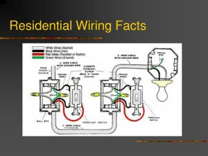 4 Best Images of Residential Wiring Diagrams  House