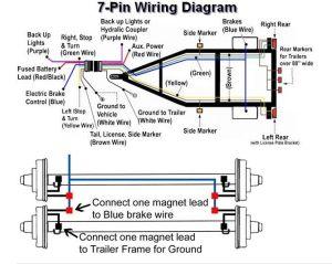 7 Pin Trailer Plug Wiring Diagram   Plug  Wiring   Pinterest   Utility trailer