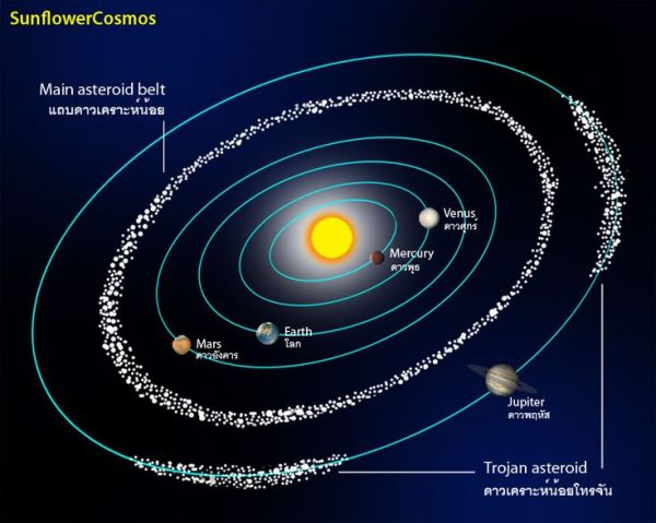 185 best images about Asteroids on Pinterest | Asteroid ...