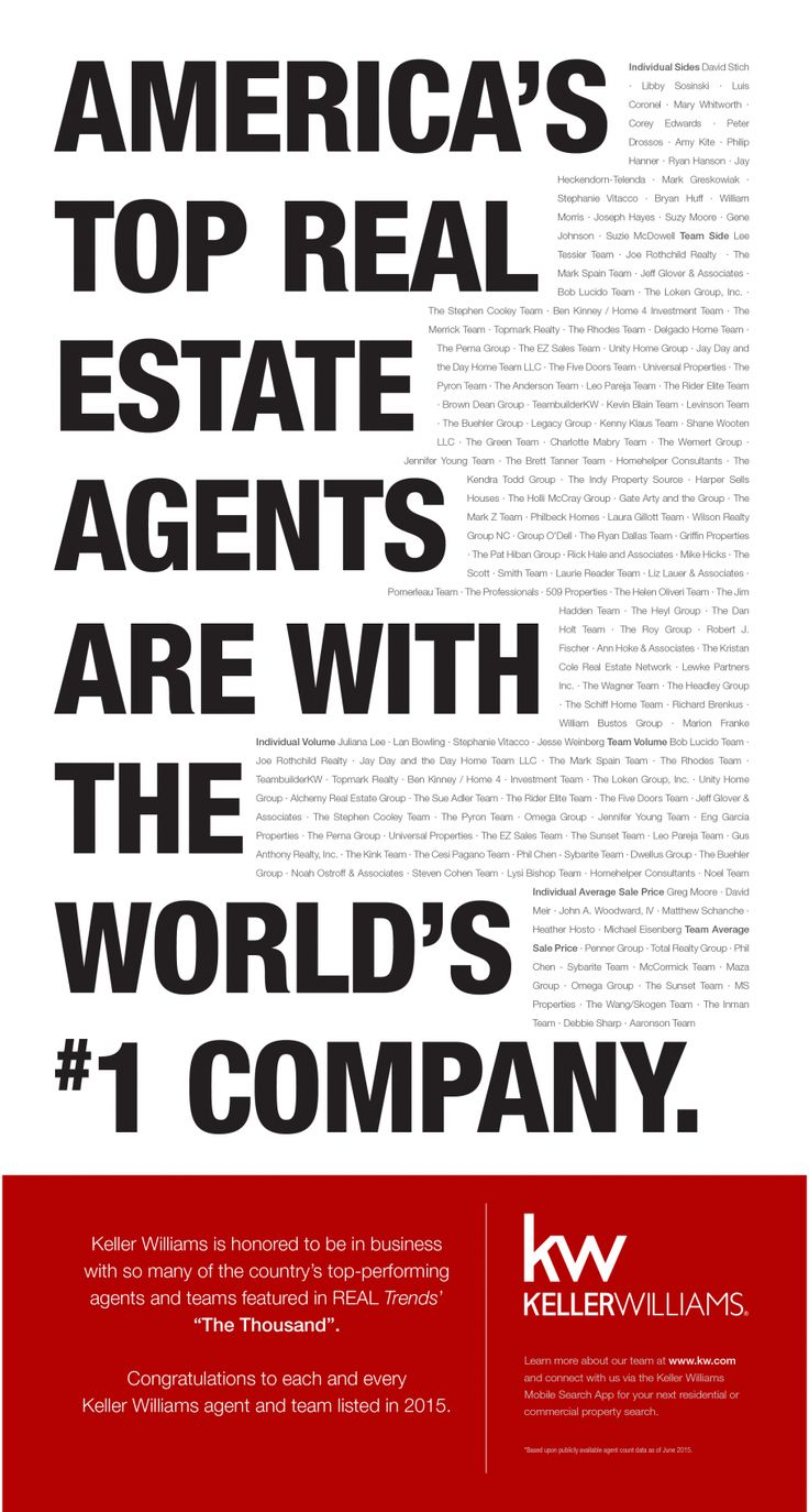 434 best images about real estate careers at keller on wall street journal login id=42616