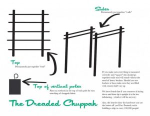 1000 images about Building a chuppah on Pinterest