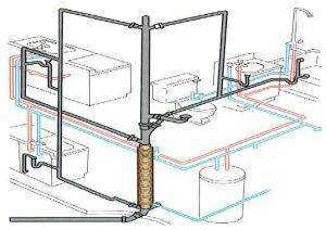 bathroom plumbing diagram  Google Search | 311 Gorman