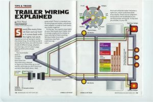 Horse Trailer Electrical Wiring Diagrams |  lookpdfresultelectrictrailerbrakewiring