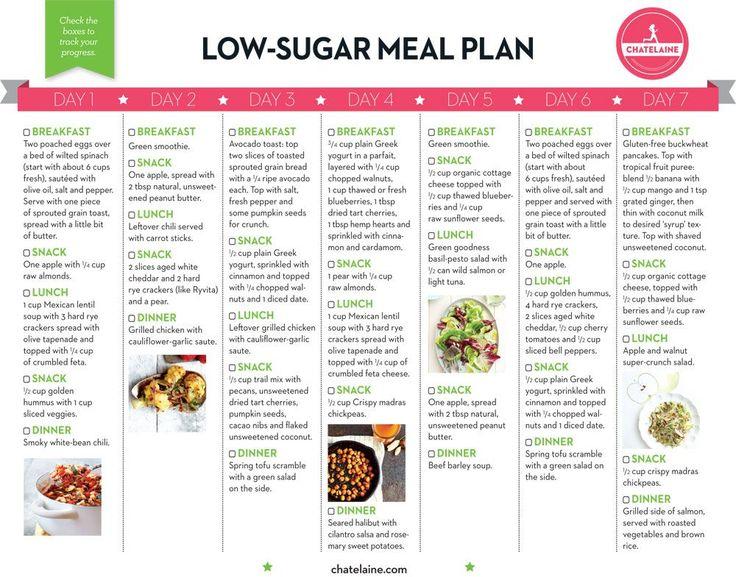 Diet Plans No Sugar   Natural Herbal Medicine