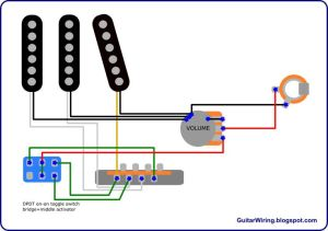 88 best images about guitar wiring on Pinterest