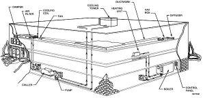 mercial hvac system diagram  Google Search   HVAC