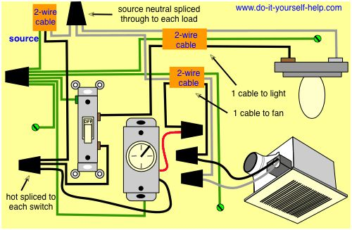 Wiring For A Ceiling Exhaust Fan And Light