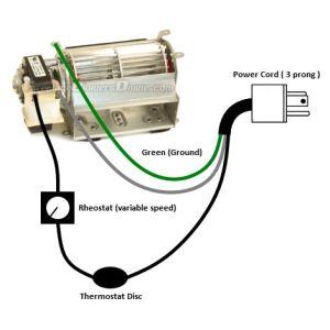 1000 ideas about Fireplace Blower on Pinterest   Gas