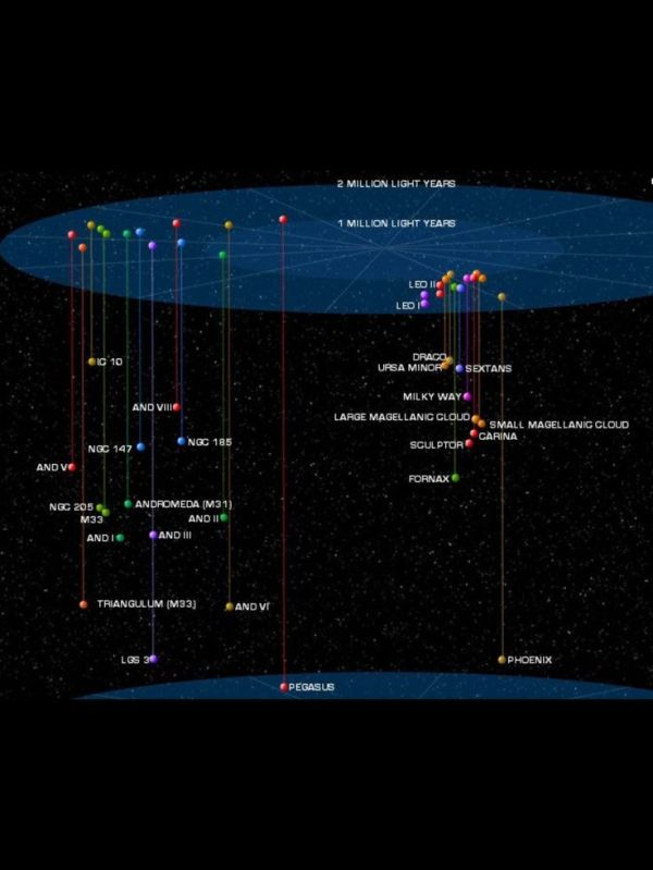 1000+ images about - Astronomy, Cosmology - on Pinterest ...