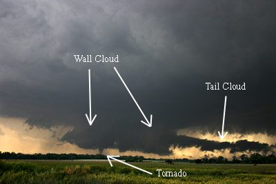 classic wall cloud with tail and tornado formation on wall cloud id=88732