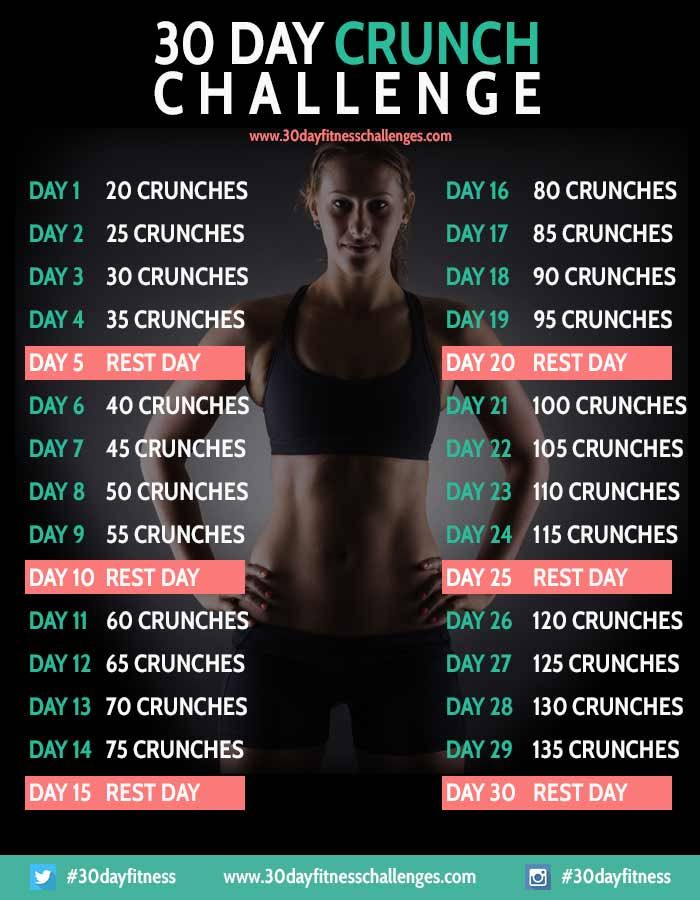 This 30 day crunch workout challenge has been designed as a great way to learn how to do the crunch exercise and get super strong