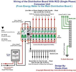 Wiring of the Distribution Board with RCD , Single Phase