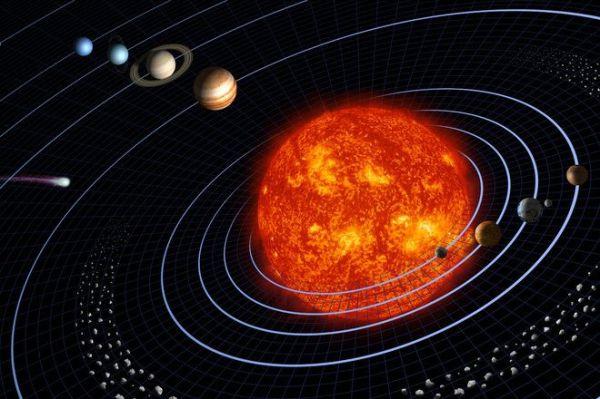 17 Best ideas about Solar System Simulator on Pinterest