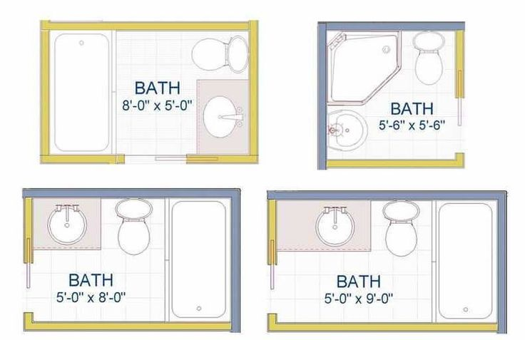 Bathroom Design Tools Standard Sizes Consider