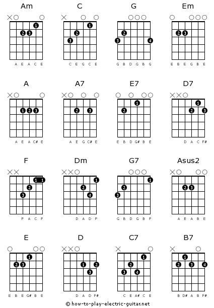 178 best images about Guitar, Ukulele on Pinterest ...