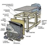 17 Best images about Outdoor BBQ Island -Blueprints on ... on Diy Patio Grill Island id=27063