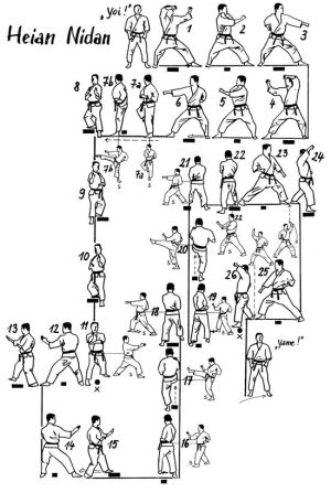 14 best images about karate  heian kata on Pinterest | Do