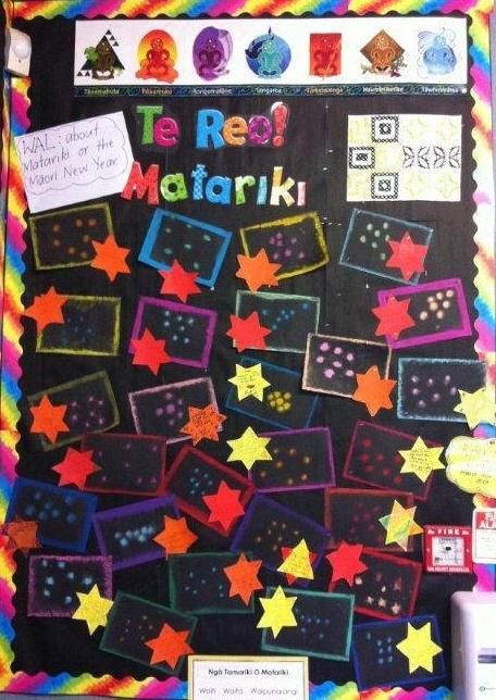 1000 Images About Matariki On Pinterest Local News New