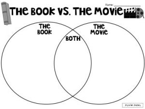 The Book VS The Movie Graphic Organizer     pare and contrast   Pinterest   The o'jays