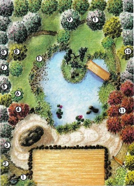 japanese garden designs and layouts Small Garden Design Plans With Stunning Sketch Wooden