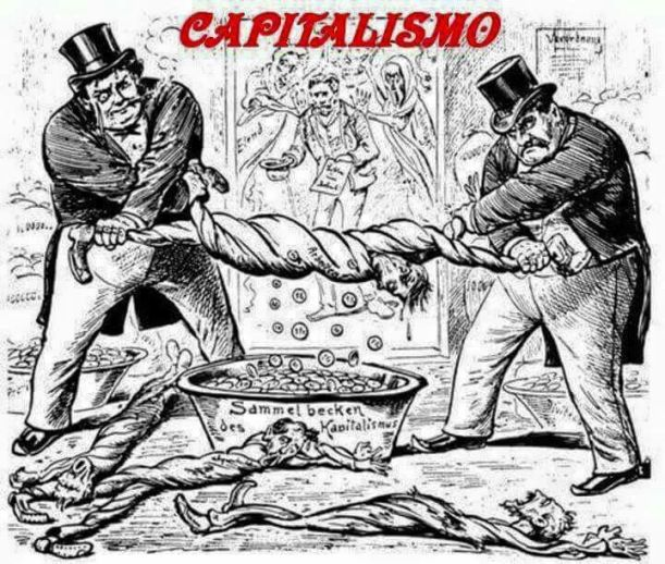 Image result for capitalismo