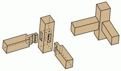 ...   Pinterest   Woodworking Joints, Wood Joinery and Mortise And Tenon