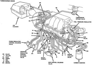 ford f150 engine diagram 1989 | Repair Guides | Vacuum
