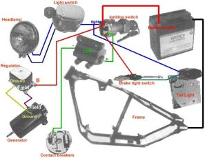 17 Best images about Motorcycle Wiring Diagram on Pinterest | Simple, Honda motorcycles and Cafe