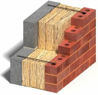 cavity wall week 6 titanium pinterest cavity wall on wall types id=91395