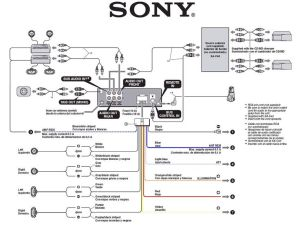 Sony car stereo schematics | Misc | Pinterest | Cars and Sony