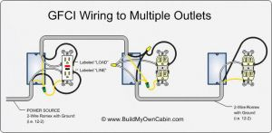 electrical  How do I replace a GFCI receptacle in my