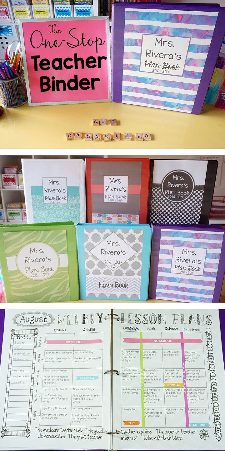 best Classroom organization images on Pinterest