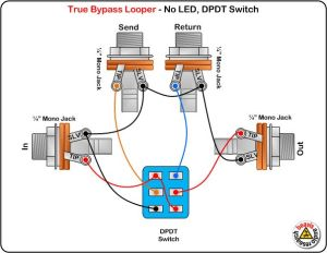True Bypass Looper  No LED, DPDT Switch Wiring Diagram