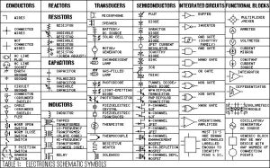 Schematic Symbols Chart | THE ALPHABET OF ELECTRONICS