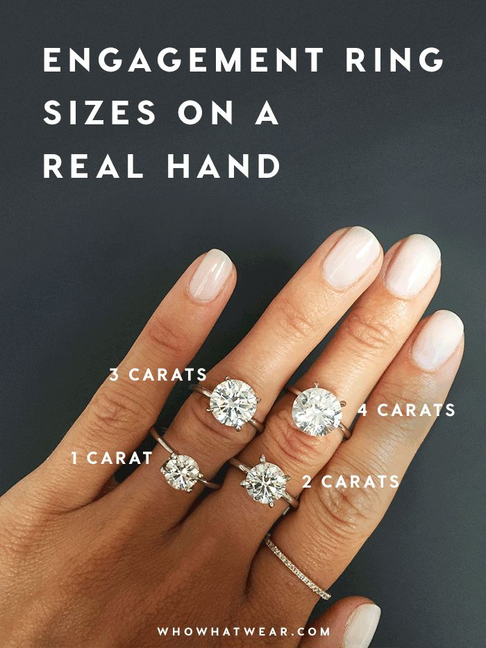 A Side By Side Carat Comparison Of Different Engagement Ring Sizes Ringar Br 246 Llop Och F 246 Rlovning