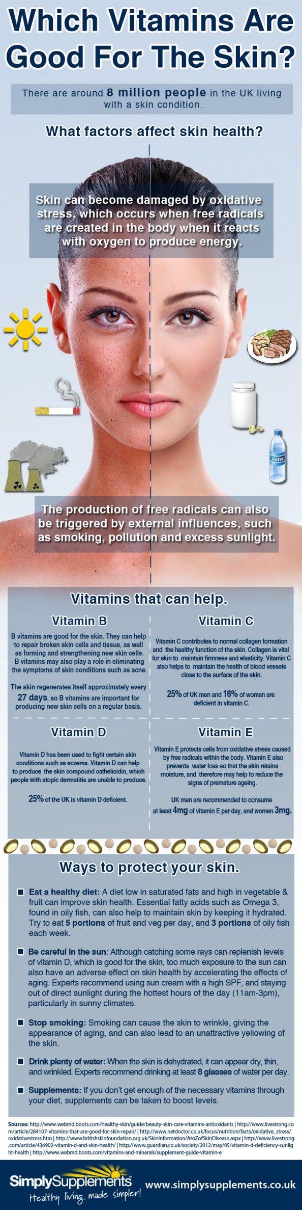 Vitamins for skin.